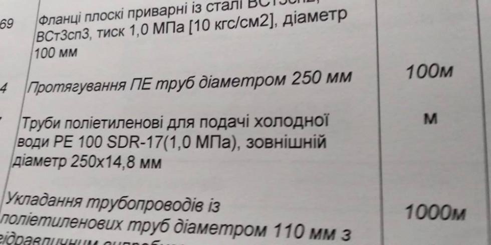 На проведення робіт виготовлена кошторисна документація, виданий дозвіл на порушення об'єкта благоустрою
