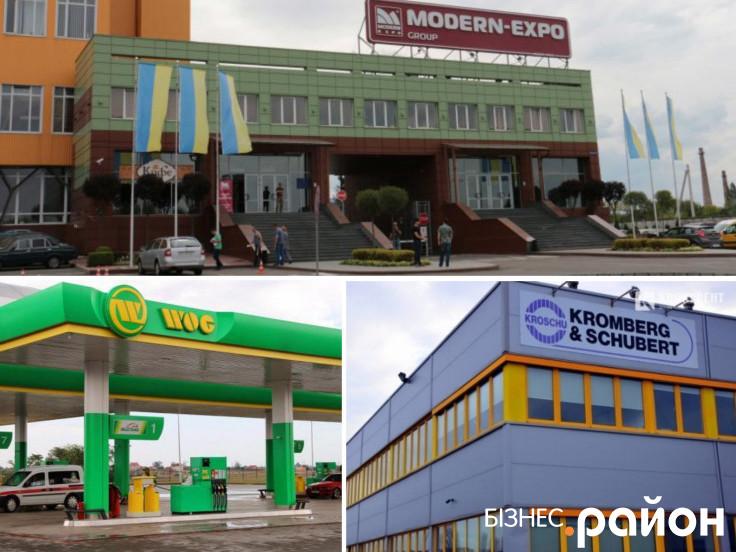 Підприємства Волині в ТОПі найбільших роботодавців України